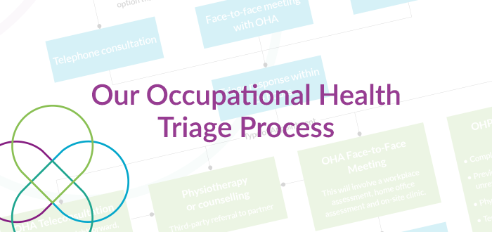 Our Occupational Health Triage Process